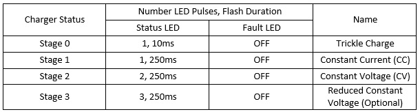 LT8490 MPPT Buck-Boost Multi-Chemistry Battery Charger